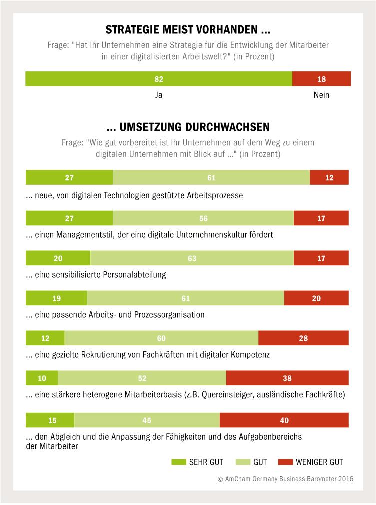 Us firmen in deutschland 2016 wieder in investitionsstimmung Design firmen deutschland